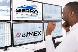 Bitmex Dtc Sierra Chart Integration Forex Eu