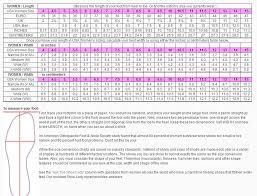 Women S Shoe Width Chart 80 Exhaustive Womens Foot Width Chart