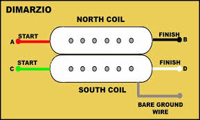 fender stratocaster electric guitar pickups wiring harness book on Dimarzio Super Distortion Wiring what the heck are potentiometers and capacitors and what do they do? how do i wire an unkown humbucker with 4 wires? how do i wire a stereo dimarzio super distortion wiring diagram