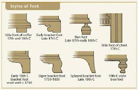 Awesome Types Antique Furniture Legs and Collectors Guide To