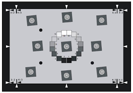 Iso Chart 12233 Digital Camera Resolution Tools