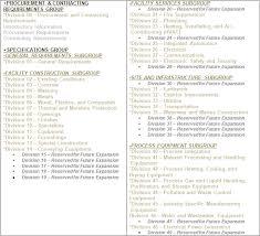Csi Bid Format Ohye Mcpgroup Co