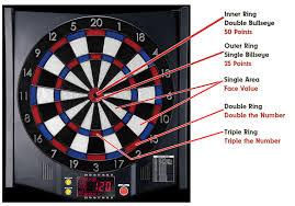Darts Points Chart Happy House Amusements Inc