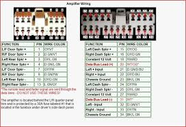 2008 jeep commander fuse diagram best of 2008 jeep p fuse box Circuit Breaker Box 2008 jeep commander fuse diagram unique 2007 jeep mander fuse panel diagram jeep auto wiring diagrams