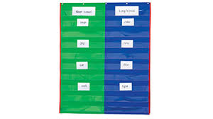 4 Column Pocket Chart 2 4 Column Double Sided Pocket Chart