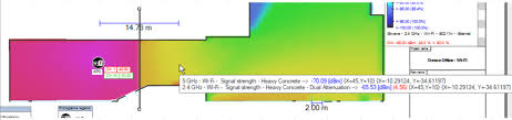 Wifi Attenuation Chart Exploring Attenuation Across Materials The 2 4ghz 5ghz