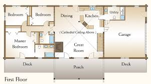 ranch style floor plans. Style: Ranch Bathrooms: 2.5. Bedrooms: 3. Living Square Feet: 1776 Sq. Ft. Garage: Yes, Attached Garage 624 Floors: 1. Rooms: 7 Style Floor Plans L