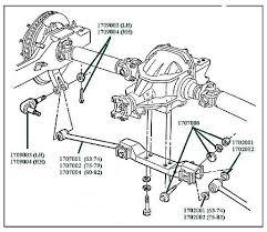 1969 corvette dash wiring wiring schematic 68 Corvette Wiring Diagram c10 starter wiring diagram likewise 72 chevy truck also 69 camaro steering column likewise 1977 chevy 68 corvette wiring diagram