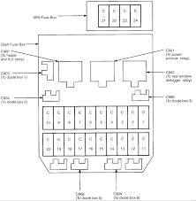 2002 isuzu axiom fuse box diagram wiring diagram libraries 1996 isuzu rodeo fuse box diagram wiring diagrams u2022isuzu axiom fuse box automotive wiring diagrams