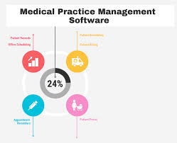 Icd 10 Chart Builder Top 12 Medical Practice Management Software Compare