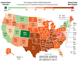 fattest states 2016 map