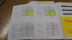 then we solved systems of equations and inequalities by graphing