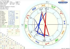 Venus Williams Birth Chart