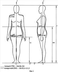 способ разработки модельной конструкции женской <b>одежды</b> ...