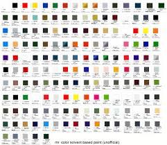 Humbrol Conversion Chart Best 55 Wallpaper Conversion Chart On Hipwallpaper Chart