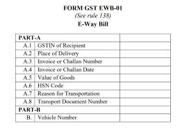 Bill Format Gst E Way Bill Format Nandini Infosys