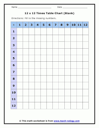Blank Times Table Chart 1 12 Blank Times Table Worksheet Worksheet Fun And Printable