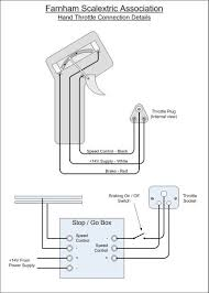 slot car track wiring guide slot image wiring diagram 17 best images about 1 32 slot car layouts slot car on slot car slot car track wiring diagram