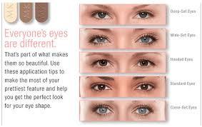 Eye Type Chart Chart Paketsusudomba Co