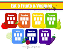 Fruit And Vegetable Challenge Chart The Ultimate Guide To Encourage Healthy Eating Plus