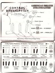 fender hss wiring diagram fender image wiring diagram fender hss wiring diagram fender auto wiring diagram schematic on fender hss wiring diagram