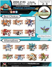 Heatran Counters - Pokemon GO Pokebattler