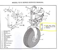 cessna 172 wiring diagram images diagram in addition motor starter wiring diagram