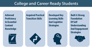 Career Success Definition An Iowa Definition For College And Career Readiness Iowa