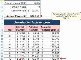 Microsoft Excel Amortization Template Unique Car Loan Excel Template