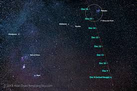 Comet Wirtanen Path Dec 8 To 16 This Is The Path Of Comet