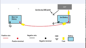 how to wire two amps together diagram in connecting two batteries Wiring Batteries In Parallel Diagram how to wire two amps together diagram in maxresdefault jpg wiring diagram for two 12 volt batteries in parallel