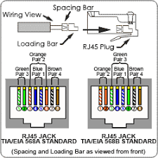 wiring diagram rj45 cat 6 wiring diagram for trailer wiring RJ45 Color Wiring Diagram wiring diagram rj45 cat 6 wiring diagram for trailer wiring connector diagrams 6 7 conductor plugs