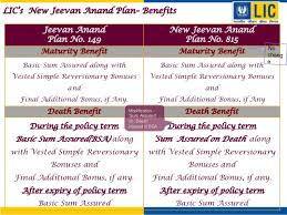 Jeevan Anand Policy Chart Lic New Jeevan Anand Plan Table No 815