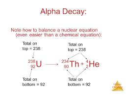 alpha decay note how to balance a nuclear equation even easier than a chemical