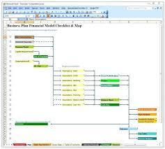 How To Forecast Balance Sheet Template Forecast Balance Sheet Business Plan Financial Free