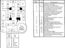 grand marquis fuse box diagram image where can i a prinout on a 1987 mercury grand marquis fuse box on 2006