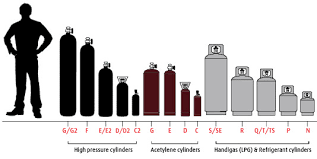 Oxygen Cylinder Size Chart High Quality Welding Gas Tank Size Chart Usa Industrial Gas