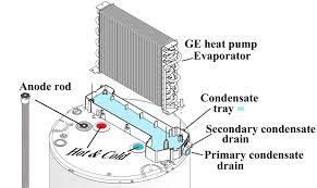 review ge heat pump water heater heat pump sensors 2009