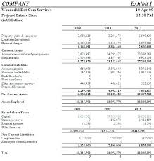 Balance Sheet Projections Simple Balance Sheet Template Awesome Best Simple Balance