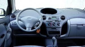 Toyota Yaris 10vvti 50kw Auto Informatie Anwb