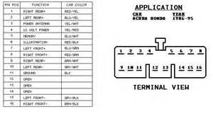 radio wiring diagram 2005 honda accord radio image similiar 2007 honda odyssey fuse diagram keywords on radio wiring diagram 2005 honda accord