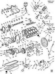 similiar cadillac 4 9 engine diagram keywords cadillac 4 9 engine diagram moreover 1994 cadillac deville oxygen