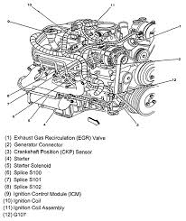2000 chevy impala engine diagram justanswercom chevy 4ugo2 2000 chevy blazer engine diagram com cars t13784175 wiring 2000 chevy impala engine diagram justanswercom chevy 4ugo2