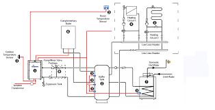 rheem wiring diagram air handler images geothermal heat pump wiring diagram wiring diagram schematic online