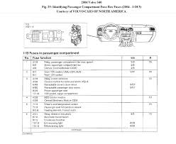 volvo s40 t5 fuse box car wiring diagram download cancross co Volvo S40 Fuse Box Location i have a 04 volvo s40 and the battery went all the way dead volvo s40 t5 fuse box volvo s40 t5 fuse box 40 2007 volvo s40 fuse box location
