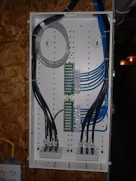 home structured wiring panel home image wiring diagram structured wiring on home structured wiring panel
