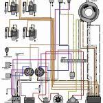 70 hp yamaha 2 stroke wiring diagram 2018 wiring diagram for 70 hp yamaha 2 stroke wiring diagram electrical circuit 1978 johnson outboard wiring diagram wire center