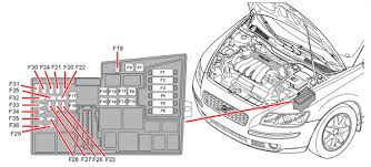 solved location of relay panel on volvo 89 760 model fixya my son has a 2005 s40 volvo about two weeks ago his wipers stopped working as well as the windshield cleaner i told him to check the fuses first