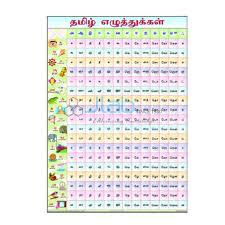 Tamil Barakhadi Chart India Tamil Barakhadi Chart