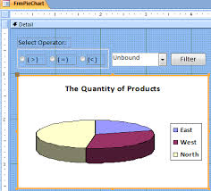 Microsoft Graph Chart Vba Vba Example Microsoft Access Pie Chart